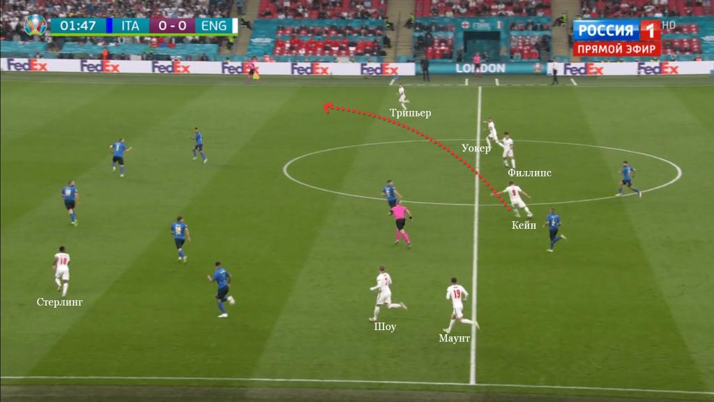 Начало голевой атаки сборной Англии - финал Евро-2020