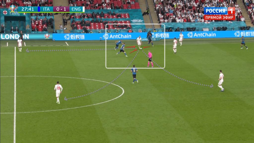 Италия против Кейна - финал Евро-2020