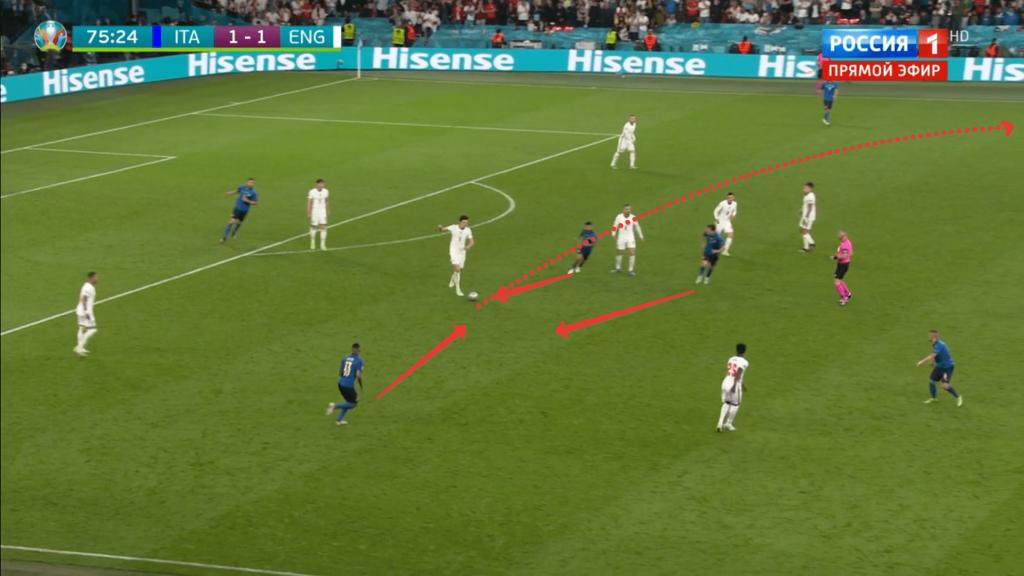 Контрпрессинг сборной Италии - финал Евро-2020
