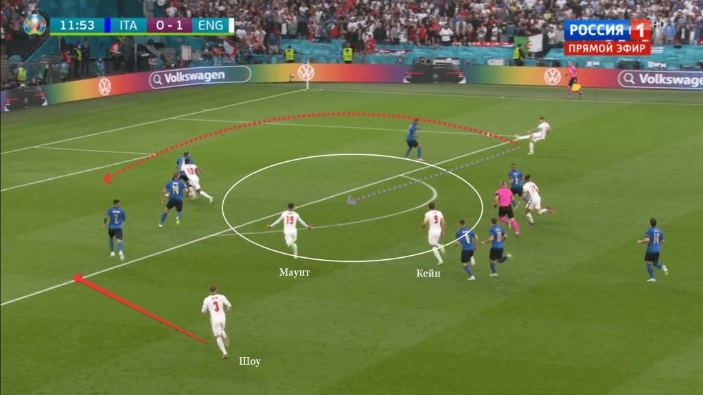 Трипьер мог придумать лучшее завершение атаки и забить второй гол Англии - финал Евро-2020